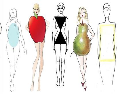 Vücut Tipine Göre Giyinme Erkek,Üst bedeni iri kadınlar nasıl Giyinmeli,Armut vücut tipine göre giyinme,Vücut tipine göre Giyinme,Elma tipi vücut Nasıl Giyinmeli,Vücut tipine göre Tesettür Giyim,Güzel giyinme Tüyoları erkek,Vücut tipine göre pantolon,